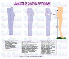 KiVita MoYo: ANALISIS DE DIFERENTES CALCE DE PANTALONES