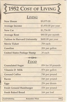 The cost of living in 1952.