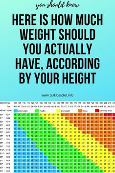 Health And Fitness Expo, Health And Fitness Articles, Good Health Tips, Natural Health Tips, Wellness Fitness, Health And Beauty Tips, Health Advice, Health And Wellness, Weight Charts