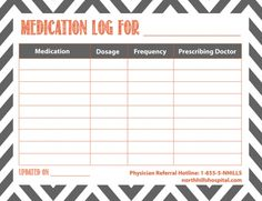 keep track of how much medication to take and the time and the date