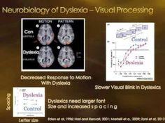 Neurobiology of Learning Disorders - Dyslexia ADHD Dyscalculia Dysgraphia