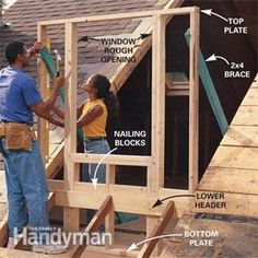 Looking for a simple expansion that'll give you more space in your home? A new dormer in a cramped, underused attic might just be the ticket. It'll create the additional headroom you need to make a comfortable living space--an extra bedroom, studio or playroom. And a dormer window provides natural light, fresh air and perhaps some dramatic treetop views. Dormers look great from the outside, too, adding variety to a plain front and improving your home's curb appeal, not to mention the resale…
