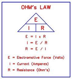 Electricidad y formulas