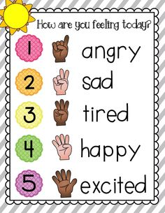 Great for morning meeting routine. Students hold up a finger to let you know how they are feeling as they arrive at school.playful-in-pr. Morning Meeting Kindergarten, Morning Meeting Activities, Morning Meeting First Grade, Feelings Chart, Feelings And Emotions, Morning Messages, Morning Greeting, Morning Meeting Greetings, Anchor Charts