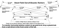 Bounds Layout