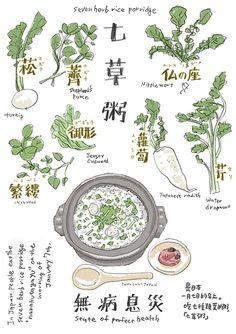 January Rice porridge with Spring Seven herbs / 一月七日 七草粥 [ Nana Kusa Gayu ] Food Drawing, Painting & Drawing, Illustrations And Posters, Fashion Illustrations, Graphic Illustration, Digital Illustration, Dm Poster, Menu Design, Kitchen Art