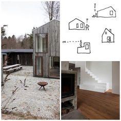 le basi dell'architettura :-)