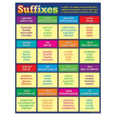 Convenient, useful learning tools that decorate as they educate! Each chart…