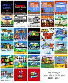 The History of Super Mario Platformers (1981 - 2017)GIFs = if you click on the links below you will see each game being showcased with a GIF Playthroughs = full playthroughs of all games can be found...
