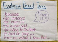 Anchor Charts | ELA in the middle | Page 3