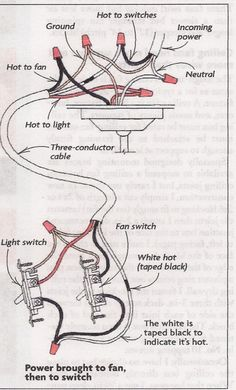 Ceiling Fan Wiring Diagram Switch For 2 Lights And Switches Electrical Pinterest
