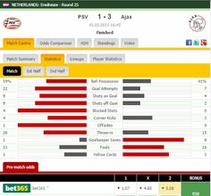 PSV - Ajax , when you score you do not need the ball session or anything else  www.tipster.eu