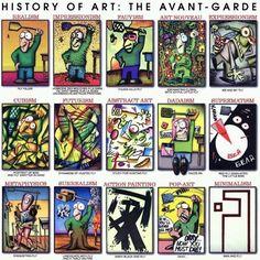 Storia dell'arte moderna :)