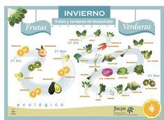 calendario de invierno para frutas y verduras