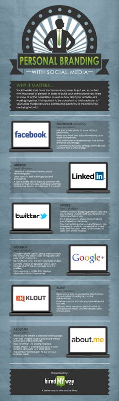 Via The Undercover Recruiter ~ INFOGRAPHIC: How To Boost Your Personal Brand with Social Media Personal Branding means a lot to recruiters. Professional branding on your social media. Many recruiters look to your social media when making a hiring process. Personal Branding, Social Media Branding, Social Media Plattformen, Le Social, Self Branding, Branding Ideas, Corporate Identity, Brand Identity, Mundo Marketing