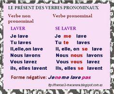 Le présent des verbes pronominaux