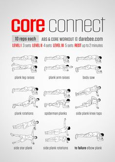 The micro hiit 7 day program is ideal for a busy week when fitting core connect workout fandeluxe Gallery