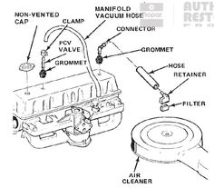cj engine diagram schematic schematics amc i have a 1979 a and i m having trouble understanding exactly what is supposed to be coming out of the top of the clifford that the