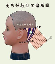 Blogger-黃思恒數位化美髮資訊平台: 剪髮的<角度>不是很重要? 真的嗎? 以結果論來看角度的重要性 當然角度就不是重點 但是 說明剪髮的過程 <角度>卻成為理解剪髮設計差異化最科學的數據 <角度>可為不同設計的需求找到科學邏輯