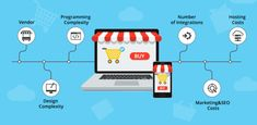 E-Commerce Website Development Website Development Company, Software Development, Responsive Web Design, Web Design Company, Seo Marketing, Ecommerce, Dhaka Bangladesh, International Companies, Target Audience