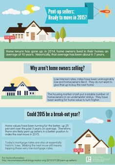 Ready to make 2015 your year by Buying or Selling you Minnesota Real Estate?  Take your first step by contacting Ryan Hardin with Keller Williams Realty Integrity NW Today at 612-860-6177 or online at www.hardin-re.com!