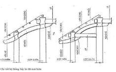 Thống kê các hình thức kiến trúc gỗ Việt Nam Resort Plan, Ancient Architecture, Line Chart, Floor Plans, How To Plan, Architects, Building Homes, Floor Plan Drawing, House Floor Plans