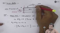 Learn Shear Force & Bending Moment Online | Problem on SFD & BMD…