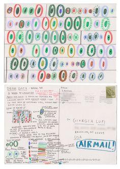 Dear-Data (www.dear-data.com) Week 42- A week of laughters! Postcard by Stefanie