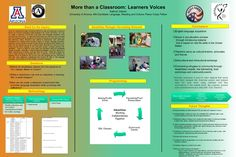 GPSC Student Showcase 2011: More than a Classroom: Learners Voices - How should Iskashitaa use our ESL Classes as a Space to Increase Self-Sufficiency, Language Acquisition and as a Bridge to the Community for our Adult Refugee Students?