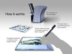 In The Fold: 10 Futuristic Folding   Flexible Computer Ideas