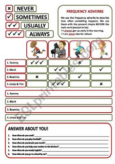 SS WRITE SENTENCES USING THE FREQUENCY ADVERBS AND ANSWER ABOUT THEIR ROUTINES English Grammar For Kids, Teaching English Grammar, English Vocabulary, Adverbs Worksheet, Grammar Worksheets, Worksheets For Kids, Late For School, First Day Of School, English Lessons