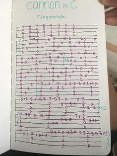 Cannon in C Major page 1 Ukulele Ukulele Fingerpicking, Ukulele Chords Songs, Ukulele Tabs, Trumpet Music, C Major, Music Stuff, Cannon, Guitar, Notes