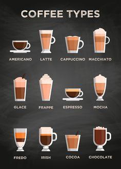 Starbucks Recipes, Starbucks Drinks, Coffee Recipes, Coffee Drinks, Coffee Type, Coffee Shop, Yummy Drinks, Yummy Food, R Cafe