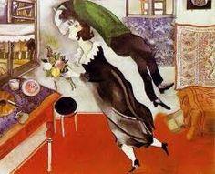 marc chagall - the birthday