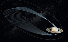NASA will hold a news conference at 3 p.m. EDT Tuesday, April 4, at the agency's Jet Propulsion Laboratory (JPL) in Pasadena, California, to preview the beginning of Cassini's final mission segment, known as the Grand Finale, which begins in late April. The briefing will air live on NASA Television and the agency's website.