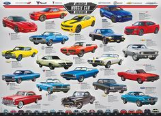 """American Muscle Car Evolution Jigsaw Puzzle: Packed with colorful images and unique details, this jigsaw puzzle offers a glimpse into the evolution of American muscle cars, piece by piece. Each puzzle comes with 1,000 precision-cut pieces. Finished puzzle measures 26 1/2"""" x 19 1/4""""."""