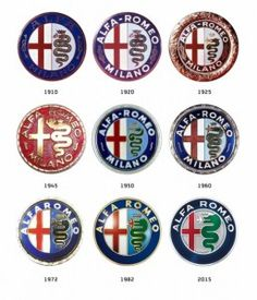 Evolución del logo de Alfa Romeo