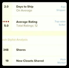 Closet Stats! I try to ship next day & have. 5 star rating!!!! Other