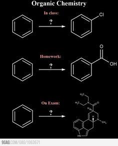 Chemistry kills me!!!!!!!