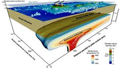 Falling Sea Level Caused Volcanoes to Overflow