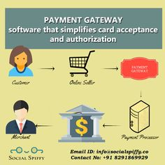 Payment Processing made simple! For #MerchantAccount and #PaymentGateway contact #social_spiffy Website : www.socialspiffy.co Email ID : info@socialspiffy.co