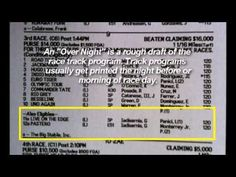 """Racing Term Frankie Lovato's 365 Days of Racing Terms. Racing Term #7 """"Also Eligible"""""""