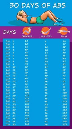 30 day workout challenge, Workout challenge, Workout challenge 30 day fitness, Stomach workout, Ab workout challenge - Challenge Dream Abs In 30 Days on Fabiosa - Month Workout, Gym Workout Tips, 30 Day Workout Challenge, Ab Workouts, At Home Workouts, Abs Workout Challenge, Workout Planner, 30 Day Challange, Dream Challenge