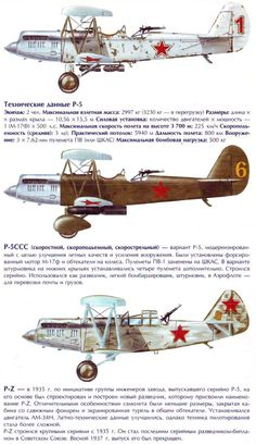 Polikarpov's of the Soviet air forces during the inter-war years