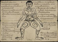 From the Asian and African blog post 'Thai Massage in the 19th Century'