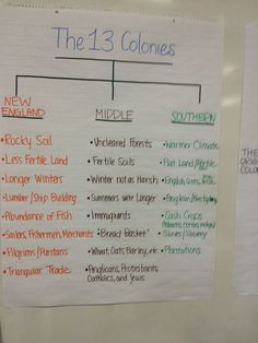 Anchor chart for 13 Colonies: Great for middle school teachers, elementary school teachers and high school teachers when it comes to teaching US History. 7th Grade Social Studies, Social Studies Classroom, Social Studies Activities, History Classroom, Teaching Social Studies, Elementary Social Studies, Teaching Posters, Elementary Teaching, Teaching Us History