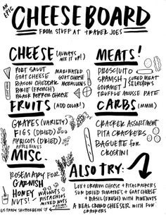 how to build a charcuterie platter Cheese Stuffed Peppers, Meat And Cheese, Wine Cheese, Cheese Fruit, Charcuterie And Cheese Board, Charcuterie Platter, Cheese Boards, Food Platters, Cheese Platters