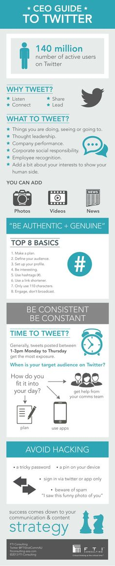 CEO Guide to Twitter infographic