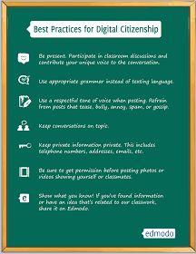 Educational Technology and Mobile Learning: A Good Digital Citizenship Poster from Edmodo