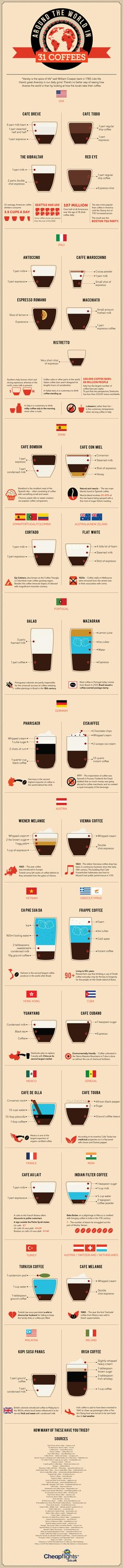 COFFEE CONNOISSEUR | Around The World in 31 Coffees infographic - To see the full post visit http://www.backtobuckley.com/coffee-connoisseur-around-the-world-in-31-coffees/  Reshared via http://coffeeandbean.com  a coffee periodical.